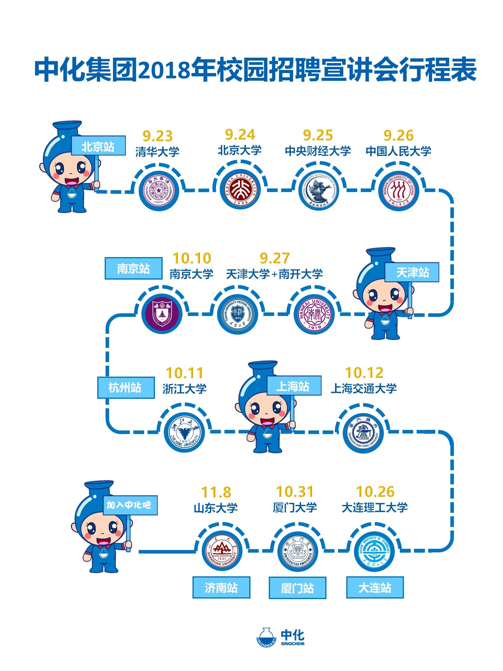2018中化集团校园招聘宣讲会行程表