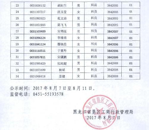 垦区工商系统拟录用公务员名单